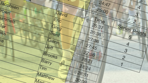 Second time trial results